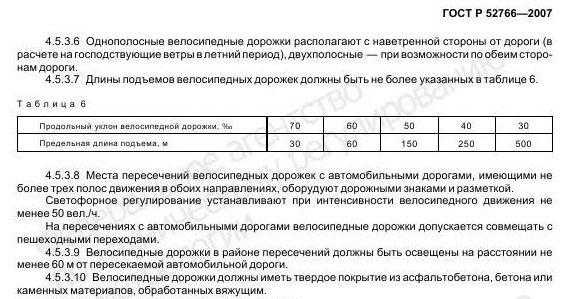 Купить больничный лист в Москве Северное Орехово-Борисово задним числом 24 часа